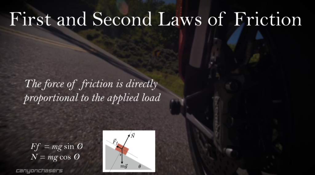 The First Law of Friction